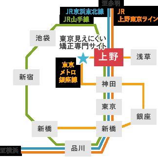 上野スマイル歯科(東京見えにくい矯正専門サイト)アクセス抜群!各沿線から直通、駅チカの好立地!!