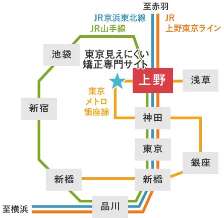 JR山手線御徒町駅北口より 徒歩5分